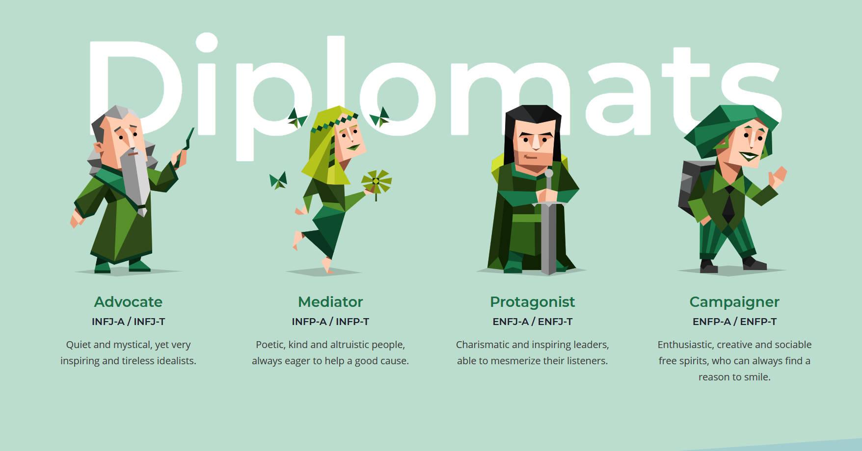 16 Personalities Owlo