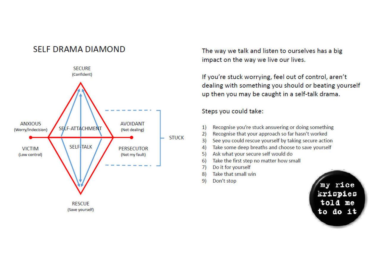self-drama-diamond