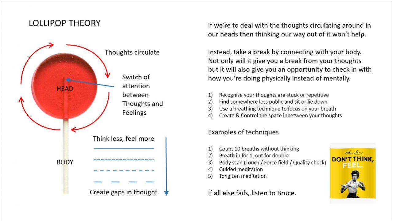 lollipop-theory